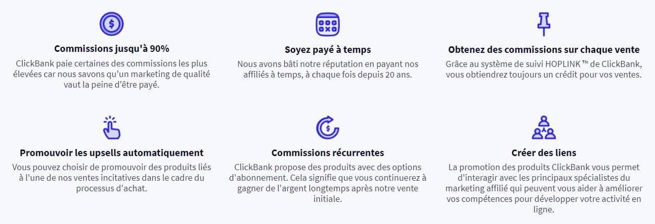 Informations sur la plateforme d'affiliation clickbank